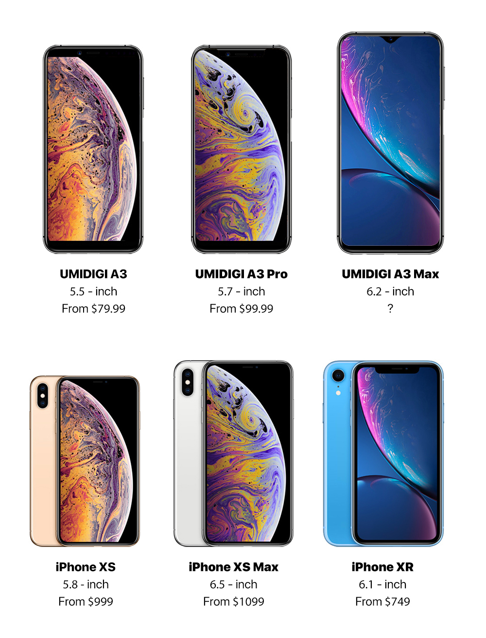 UMIDIGI A3 Series VS iPhone XS XS Max y XR
