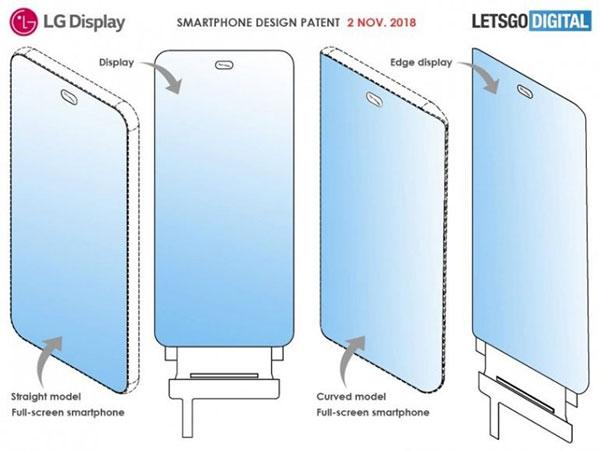 LG pantalla al completo sin bordes con cámara bajo display (patente) - dos tipos de pantallas