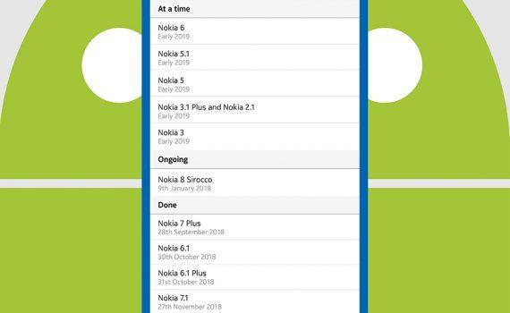 Nokia México roadmap a Android 9 Pipe